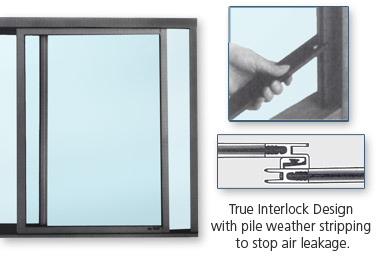 it is the cost effective solution for drafty sweaty aluminum steel and even wood frame windows